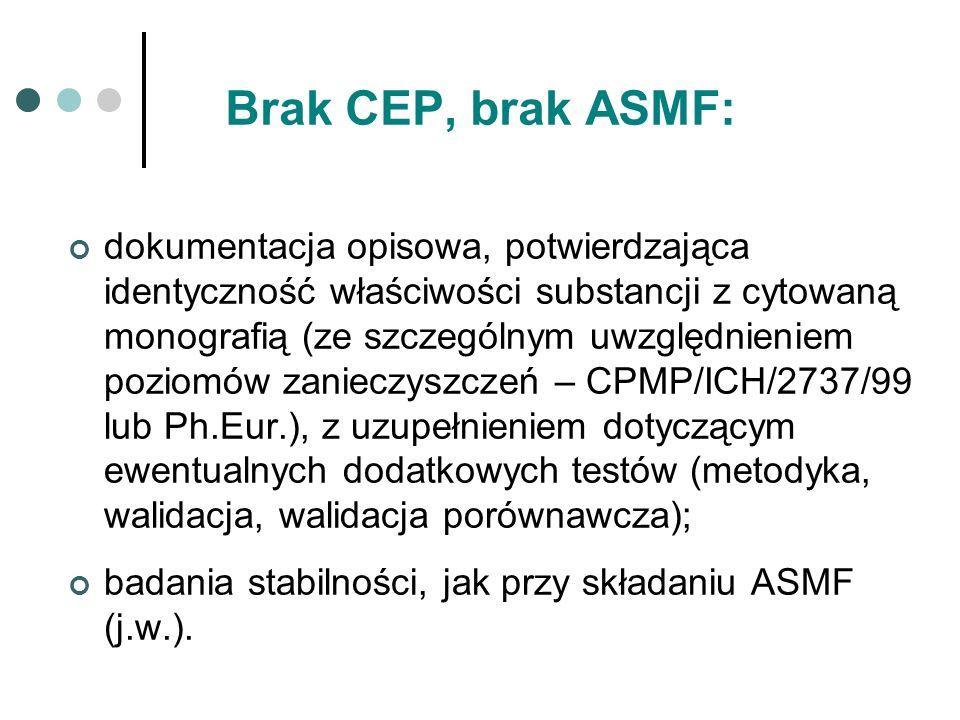 Brak CEP, brak ASMF: dokumentacja opisowa, potwierdzająca identyczność właściwości substancji z cytowaną monografią (ze szczególnym uwzględnieniem poz