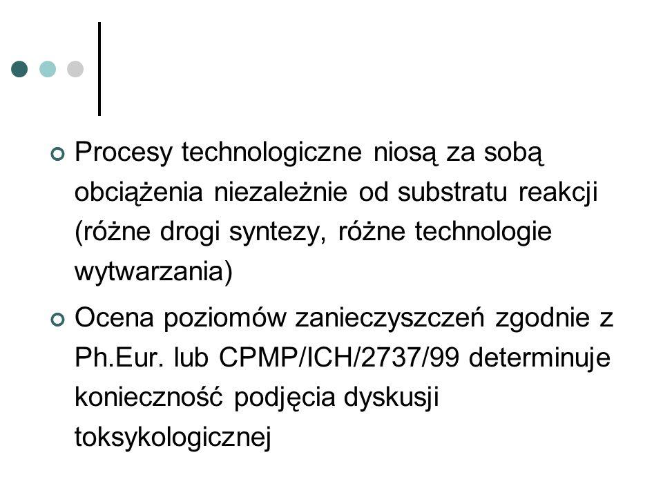 Procesy technologiczne niosą za sobą obciążenia niezależnie od substratu reakcji (różne drogi syntezy, różne technologie wytwarzania) Ocena poziomów z