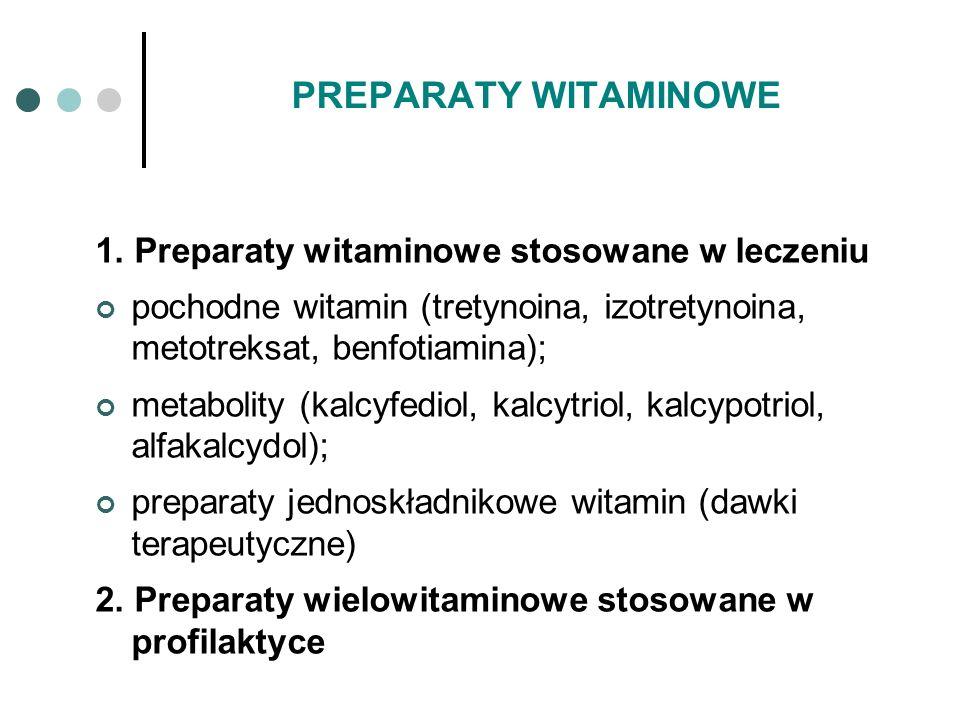 PREPARATY WITAMINOWE 1. Preparaty witaminowe stosowane w leczeniu pochodne witamin (tretynoina, izotretynoina, metotreksat, benfotiamina); metabolity