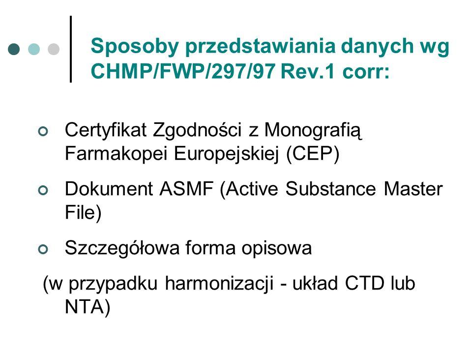Sposoby przedstawiania danych wg CHMP/FWP/297/97 Rev.1 corr: Certyfikat Zgodności z Monografią Farmakopei Europejskiej (CEP) Dokument ASMF (Active Sub