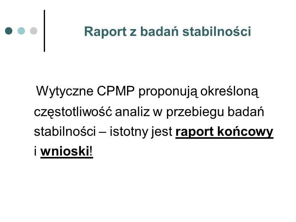 Raport z badań stabilności Wytyczne CPMP proponują określoną częstotliwość analiz w przebiegu badań stabilności – istotny jest raport końcowy i wniosk