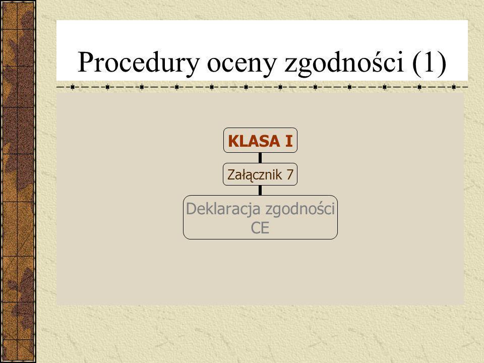 Procedury oceny zgodności (2) KLASA II a Załącznik nr 2 /bez oceny projektu/ Pełny system jakości Załącznik nr 7 + Załącznik nr 4 Weryfikacje EC Załącznik nr 7 + Załącznik nr 5 Zapewnienie jakości produkcji Załącznik nr 7 + Załącznik nr 6 Zapewnienie jakości wyrobu CE