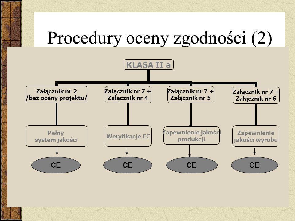 Procedury oceny zgodności (3) KLASA II b Załącznik nr 2 /bez oceny projektu/ Pełny system jakości CE Załącznik nr 3 + Załącznik nr 4 Ocena typu + Weryfikacje EC CE Załącznik nr + Załącznik nr 5 Zapewnienie jakości produkcji CE Załącznik nr 7 + Załącznik nr 6 Ocena typu + Zapewnienie jakości wyrobu CE