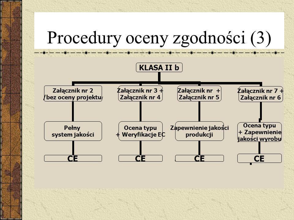 Procedury oceny zgodności (4) Klasa III + aktywne implanty Załącznik nr 2 Pełny system jakości z oceną projektu CE Załącznik nr 3 + Załącznik nr 4 Ocena typu + Weryfikacja EC Załącznik nr 3 + Załącznik nr 5 Ocena typu + Zapewnienie jakości produkcji CE