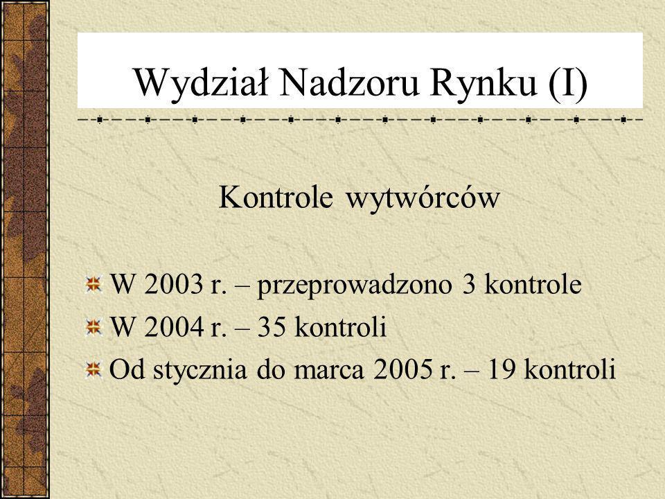 Wydział Nadzoru Rynku (II) Informacja o wyrobach medycznych 01/10/2004 – 31/12/2004 Udzielono odpowiedzi w 30 sprawach 01/01/2005 – 31/03/2005 Udzielono odpowiedzi również w 30 sprawach