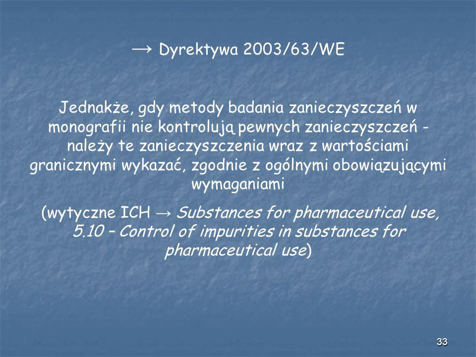 33 Dyrektywa 2003/63/WE Jednakże, gdy metody badania zanieczyszczeń w monografii nie kontrolują pewnych zanieczyszczeń - należy te zanieczyszczenia wr