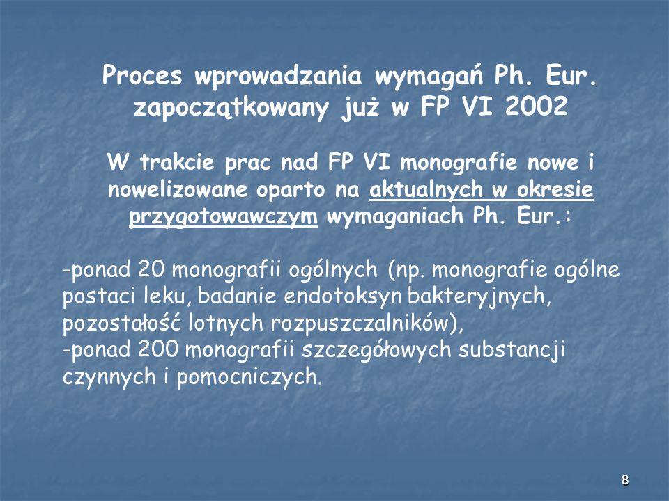 8 Proces wprowadzania wymagań Ph. Eur. zapoczątkowany już w FP VI 2002 W trakcie prac nad FP VI monografie nowe i nowelizowane oparto na aktualnych w
