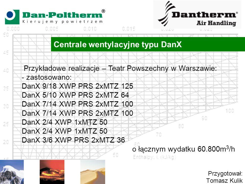 Centrale wentylacyjne typu DanX Przygotował: Tomasz Kulik Przykładowe realizacje – Teatr Powszechny w Warszawie: - zastosowano: DanX 9/18 XWP PRS 2xMTZ 125 DanX 5/10 XWP PRS 2xMTZ 64 DanX 7/14 XWP PRS 2xMTZ 100 DanX 7/14 XWP PRS 2xMTZ 100 DanX 2/4 XWP 1xMTZ 50 DanX 2/4 XWP 1xMTZ 50 DanX 3/6 XWP PRS 2xMTZ 36 o łącznym wydatku 60.800m 3 /h