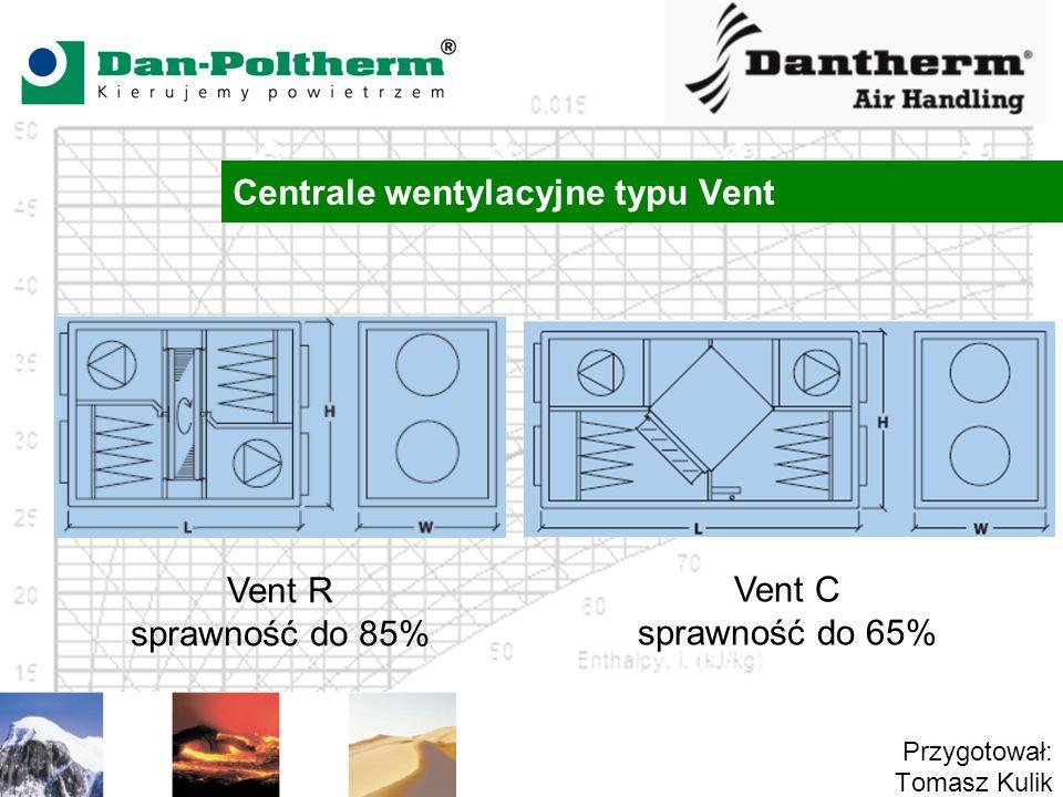 Centrale wentylacyjne typu Vent Przygotował: Tomasz Kulik Vent R sprawność do 85% Vent C sprawność do 65%