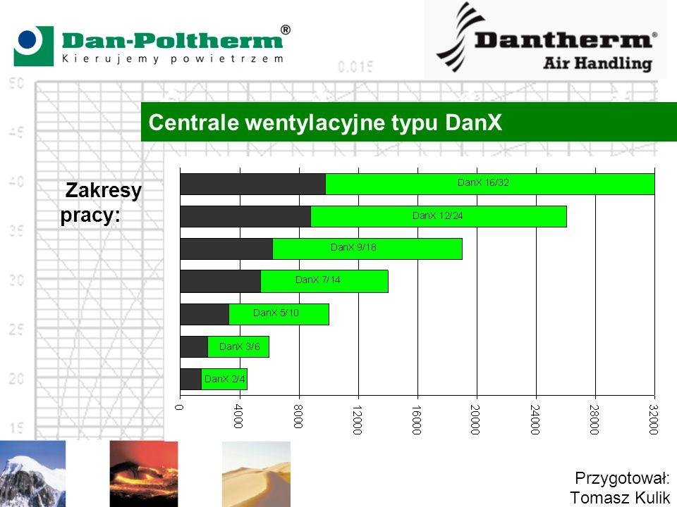 Centrale wentylacyjne typu DanX Przygotował: Tomasz Kulik Zakresy pracy: