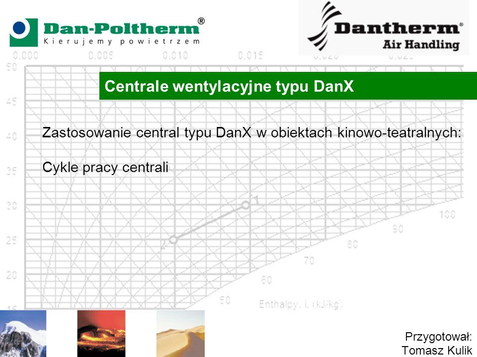 Centrale wentylacyjne typu DanX Przygotował: Tomasz Kulik Zastosowanie central typu DanX w obiektach kinowo-teatralnych: Cykle pracy centrali