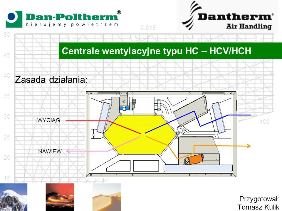Centrale wentylacyjne typu HC – HCV/HCH Przygotował: Tomasz Kulik Zasada działania: NAWIEW WYCIĄG