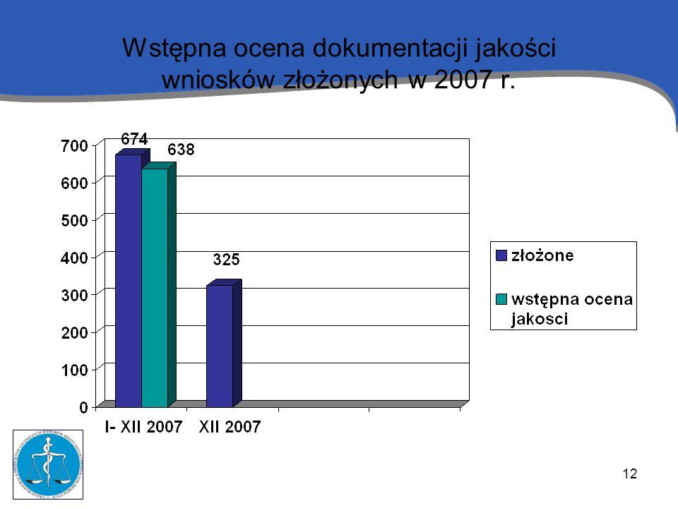 12 Wstępna ocena dokumentacji jakości wniosków złożonych w 2007 r.