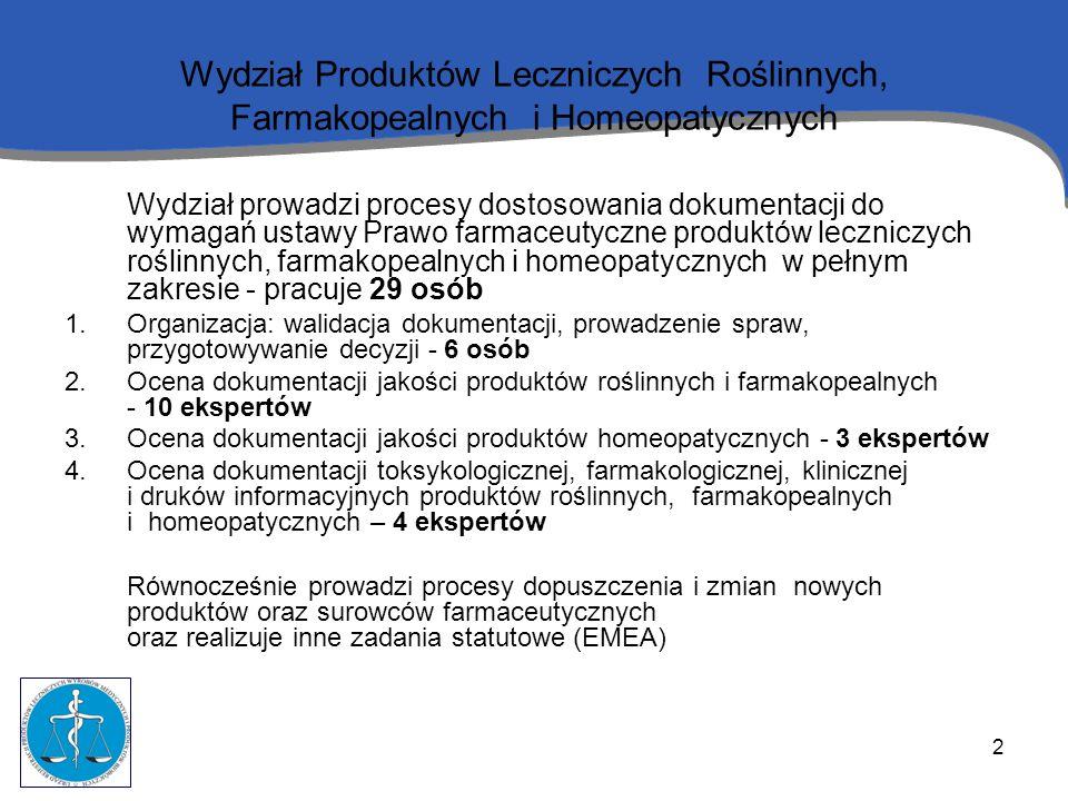 2 Wydział Produktów Leczniczych Roślinnych, Farmakopealnych i Homeopatycznych Wydział prowadzi procesy dostosowania dokumentacji do wymagań ustawy Pra
