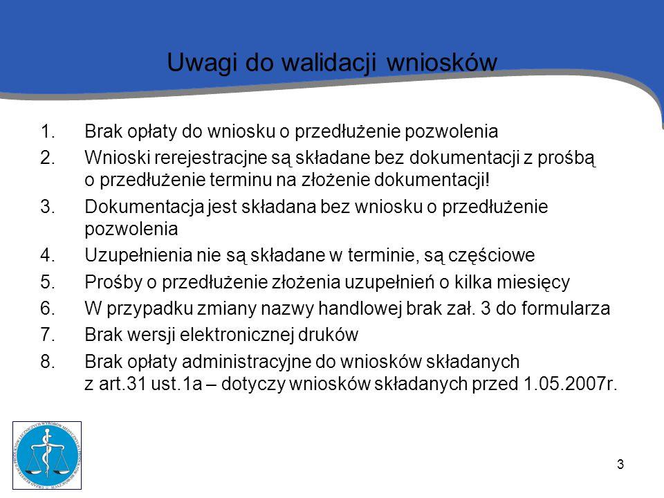 3 Uwagi do walidacji wniosków 1.Brak opłaty do wniosku o przedłużenie pozwolenia 2.Wnioski rerejestracjne są składane bez dokumentacji z prośbą o prze