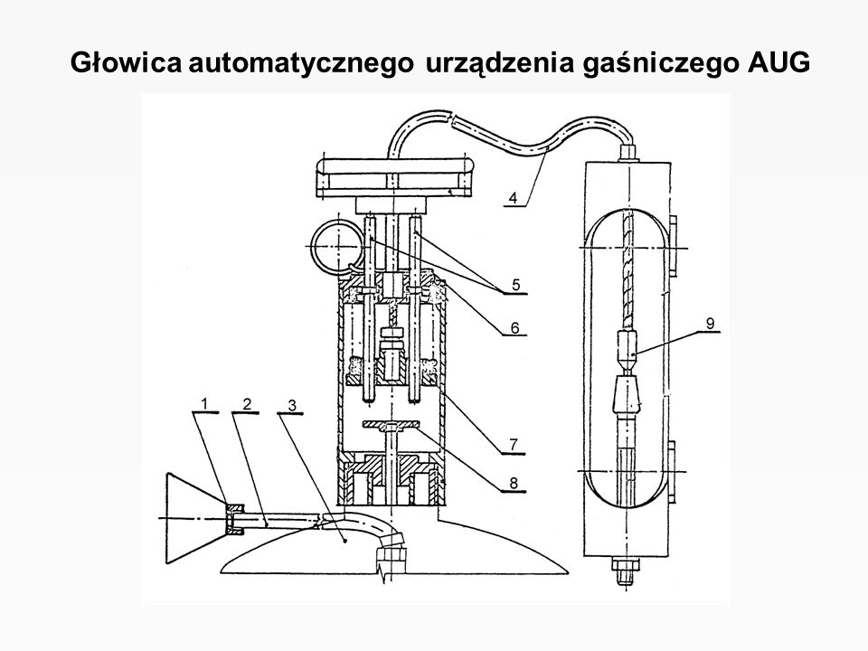 Głowica automatycznego urządzenia gaśniczego AUG