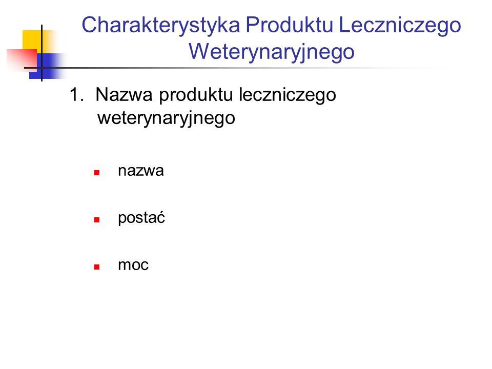 Charakterystyka Produktu Leczniczego Weterynaryjnego 1.