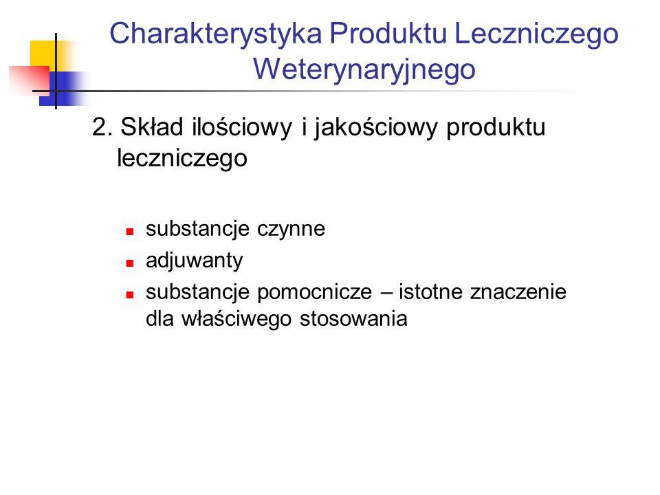 Charakterystyka Produktu Leczniczego Weterynaryjnego 2.