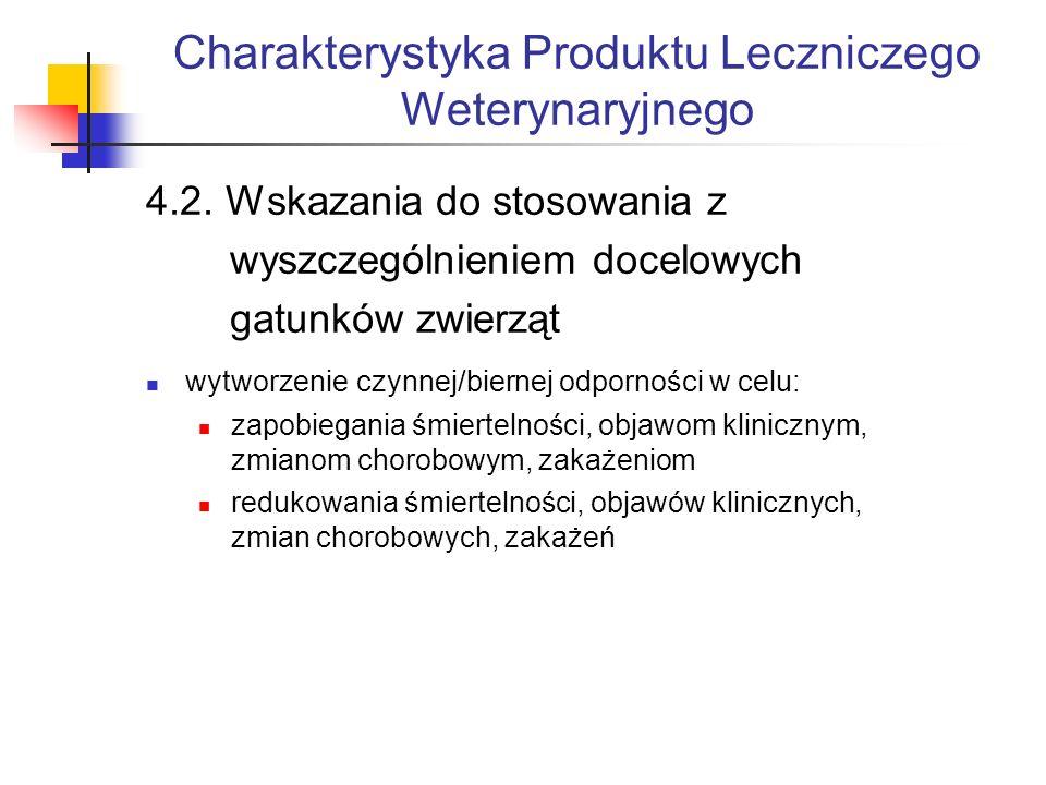 Charakterystyka Produktu Leczniczego Weterynaryjnego 4.2.
