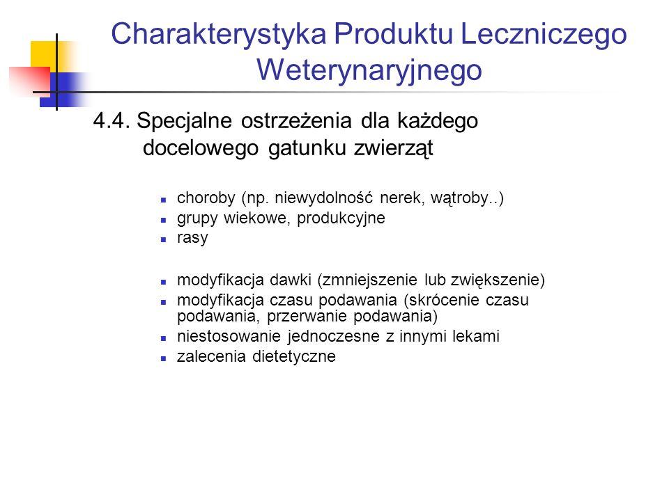 Charakterystyka Produktu Leczniczego Weterynaryjnego 4.4.
