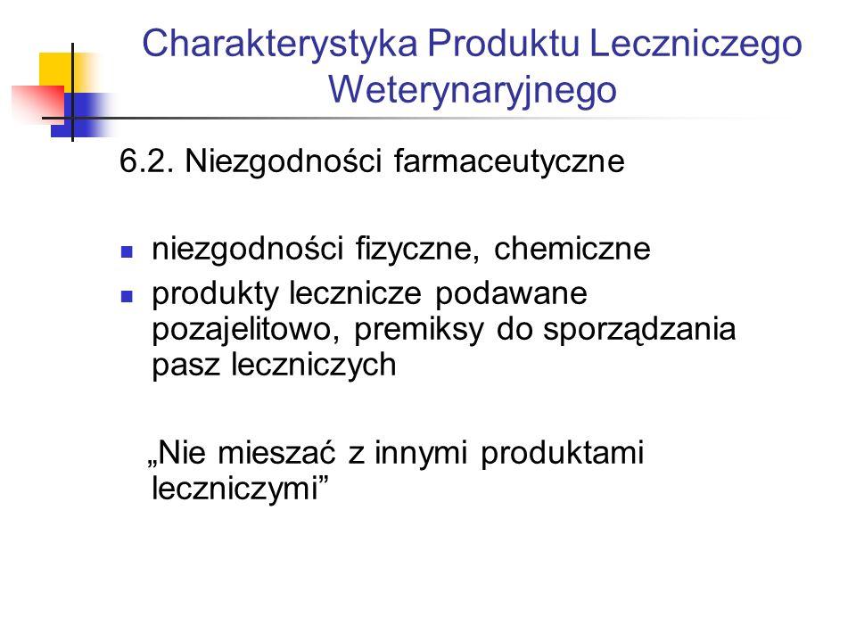 Charakterystyka Produktu Leczniczego Weterynaryjnego 6.2.