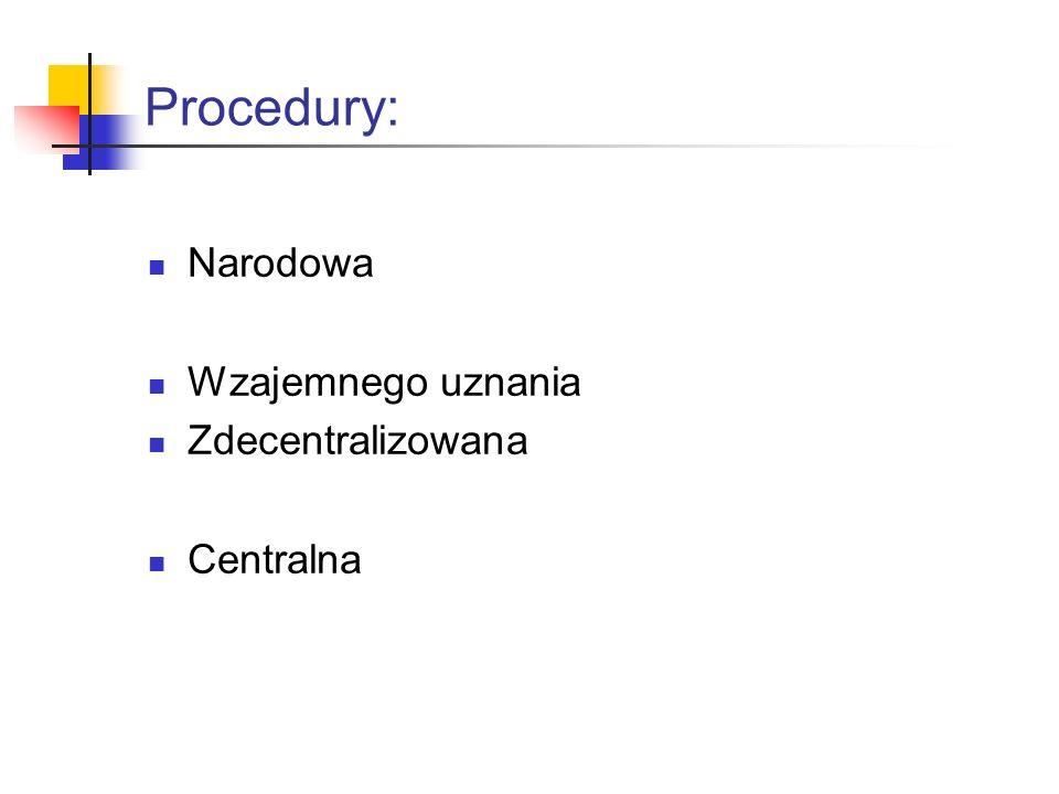 Procedury: Narodowa Wzajemnego uznania Zdecentralizowana Centralna