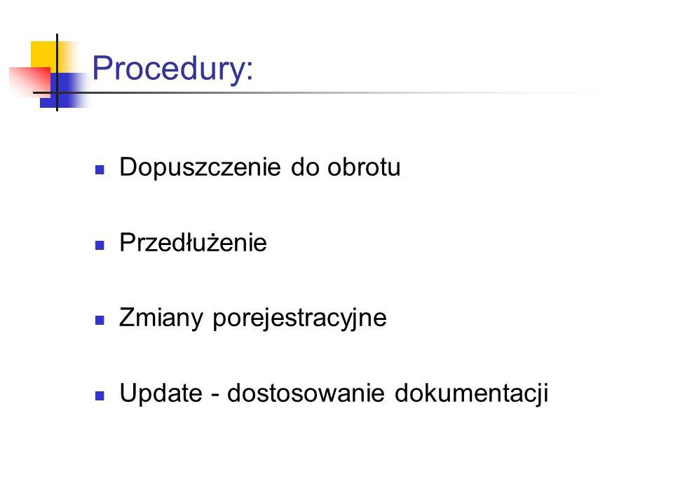 Procedury: Dopuszczenie do obrotu Przedłużenie Zmiany porejestracyjne Update - dostosowanie dokumentacji