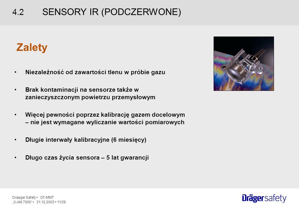 Draeger Safety GT-MMT X-AM 7000 31.12.2003 11/39 4.2 SENSORY IR (PODCZERWONE) Zalety Niezależność od zawartości tlenu w próbie gazu Brak kontaminacji