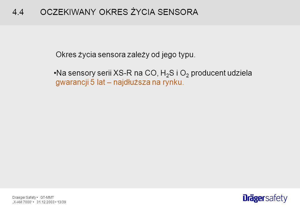 Draeger Safety GT-MMT X-AM 7000 31.12.2003 13/39 Okres życia sensora zależy od jego typu. Na sensory serii XS-R na CO, H 2 S i O 2 producent udziela g