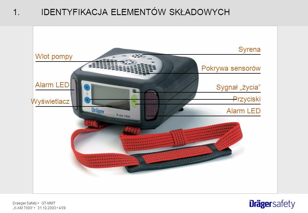 Draeger Safety GT-MMT X-AM 7000 31.12.2003 4/39 1.IDENTYFIKACJA ELEMENTÓW SKŁADOWYCH Wlot pompy Alarm LED Wyświetlacz Syrena Pokrywa sensorów Sygnał ż