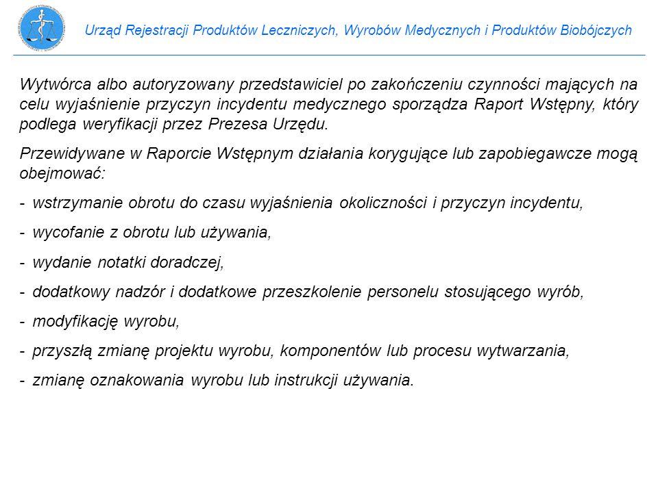 Urząd Rejestracji Produktów Leczniczych, Wyrobów Medycznych i Produktów Biobójczych Wytwórca albo autoryzowany przedstawiciel po zakończeniu czynności