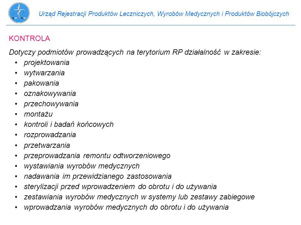 Urząd Rejestracji Produktów Leczniczych, Wyrobów Medycznych i Produktów Biobójczych KONTROLA Dotyczy podmiotów prowadzących na terytorium RP działalno