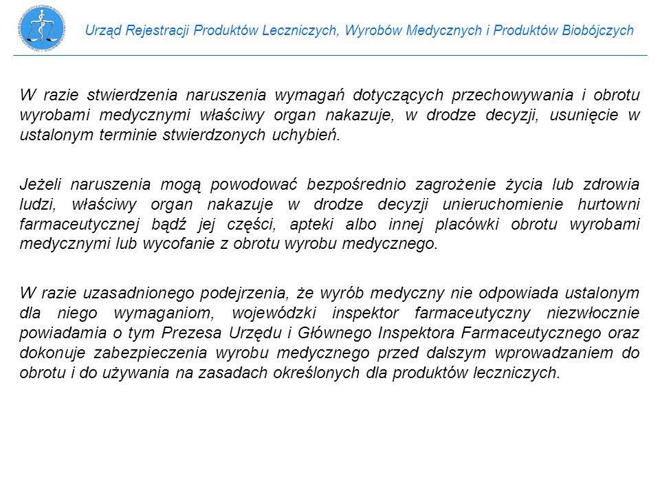 Urząd Rejestracji Produktów Leczniczych, Wyrobów Medycznych i Produktów Biobójczych W razie stwierdzenia naruszenia wymagań dotyczących przechowywania