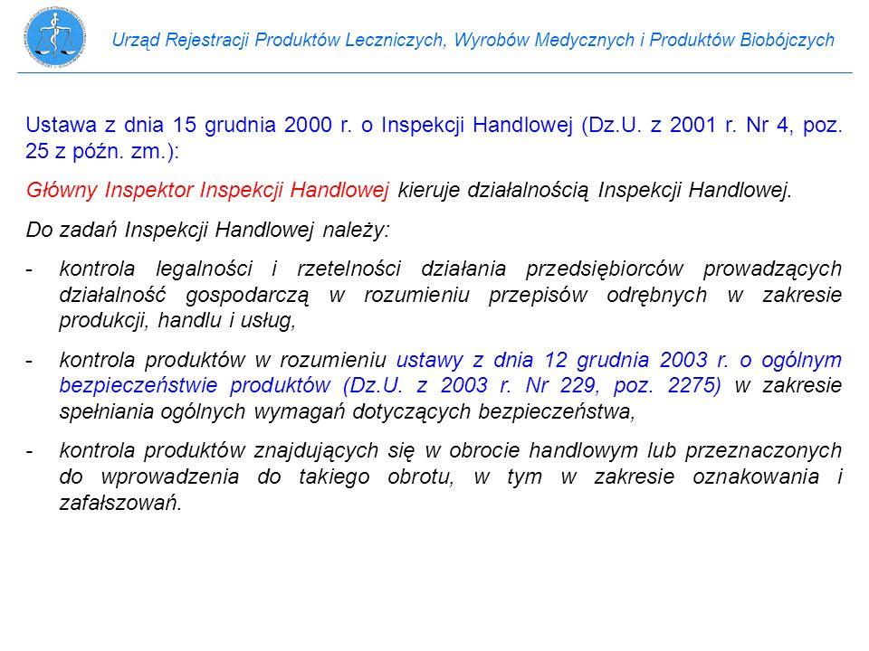 Urząd Rejestracji Produktów Leczniczych, Wyrobów Medycznych i Produktów Biobójczych Ustawa z dnia 15 grudnia 2000 r. o Inspekcji Handlowej (Dz.U. z 20