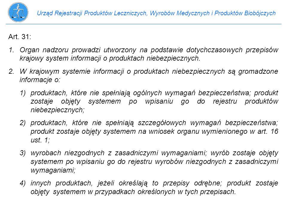 Urząd Rejestracji Produktów Leczniczych, Wyrobów Medycznych i Produktów Biobójczych Art. 31: 1.Organ nadzoru prowadzi utworzony na podstawie dotychcza