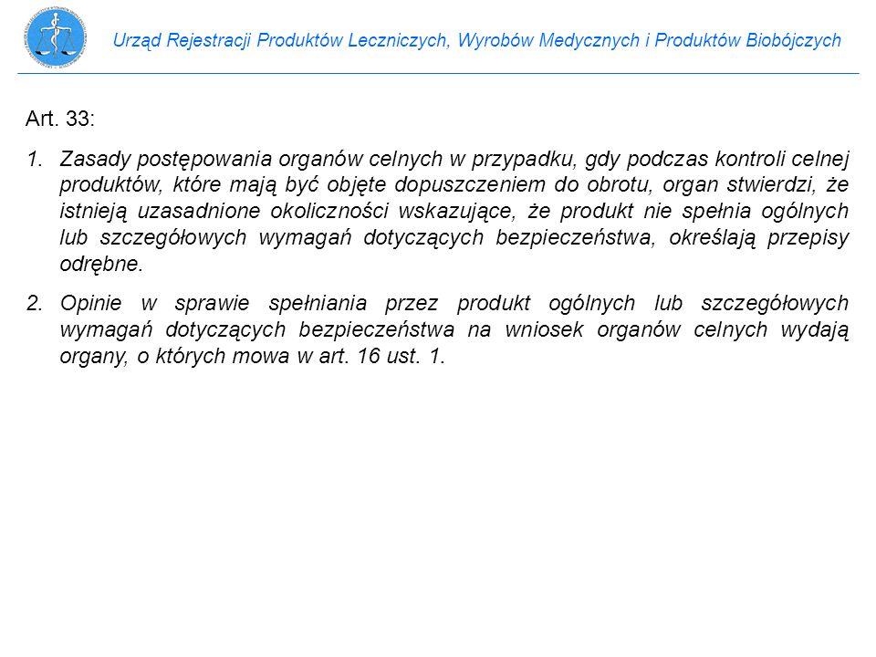 Urząd Rejestracji Produktów Leczniczych, Wyrobów Medycznych i Produktów Biobójczych Art. 33: 1. Zasady postępowania organów celnych w przypadku, gdy p