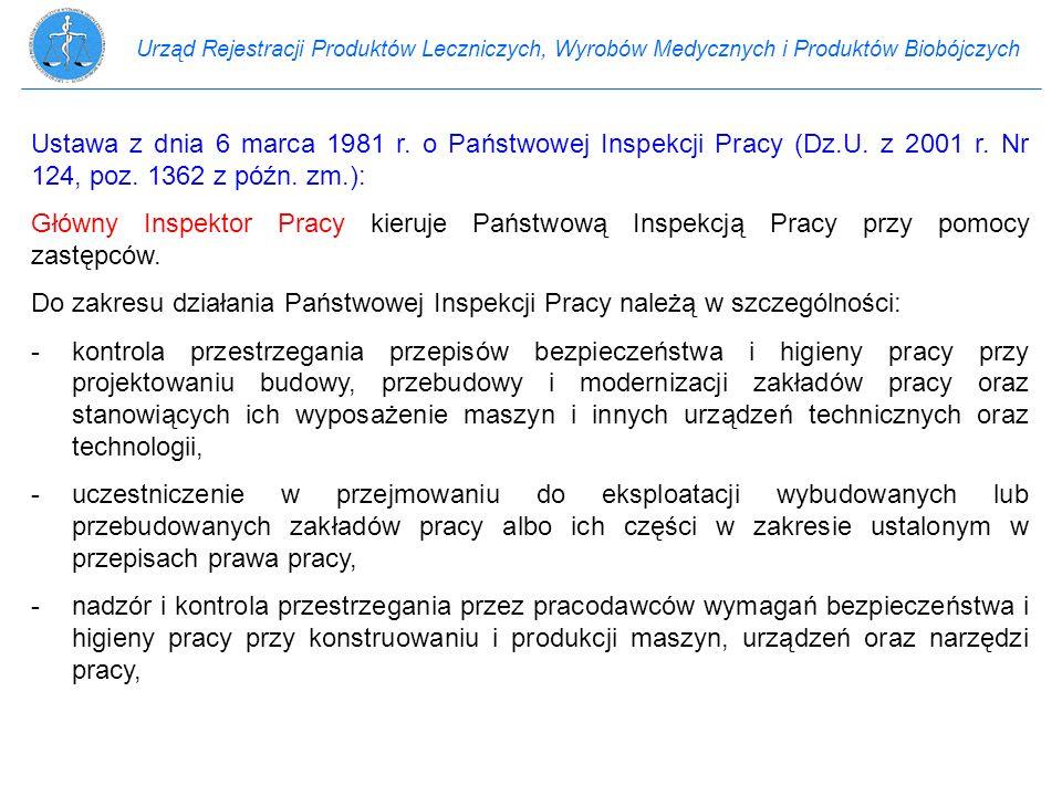 Urząd Rejestracji Produktów Leczniczych, Wyrobów Medycznych i Produktów Biobójczych Ustawa z dnia 6 marca 1981 r. o Państwowej Inspekcji Pracy (Dz.U.