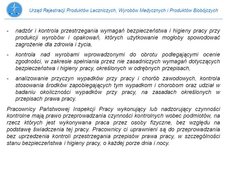 Urząd Rejestracji Produktów Leczniczych, Wyrobów Medycznych i Produktów Biobójczych -nadzór i kontrola przestrzegania wymagań bezpieczeństwa i higieny