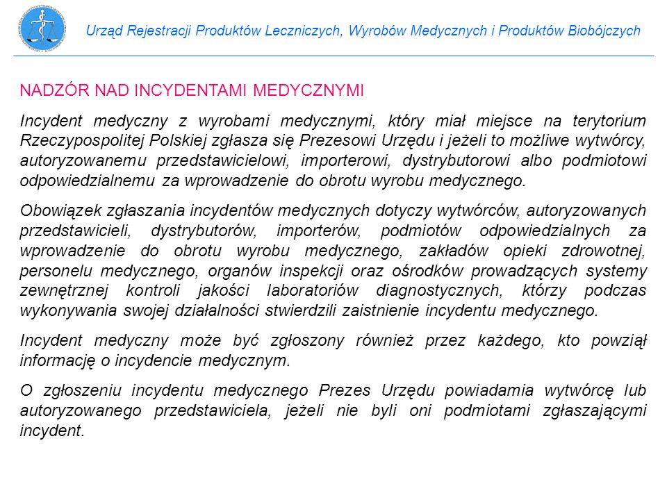 Urząd Rejestracji Produktów Leczniczych, Wyrobów Medycznych i Produktów Biobójczych Ustawa z dnia 29 listopada 2000 r.