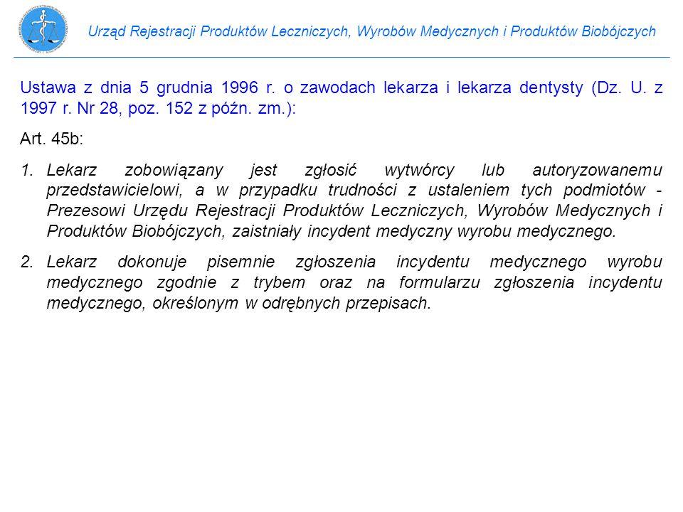 Urząd Rejestracji Produktów Leczniczych, Wyrobów Medycznych i Produktów Biobójczych Ustawa z dnia 5 grudnia 1996 r. o zawodach lekarza i lekarza denty