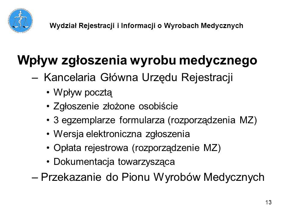 14 Wydział Rejestracji i Informacji o Wyrobach Medycznych
