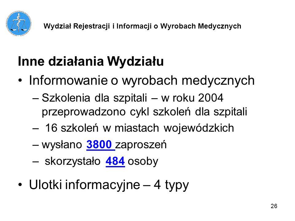 27 Problemy związane z rejestracją Marian Nowicki