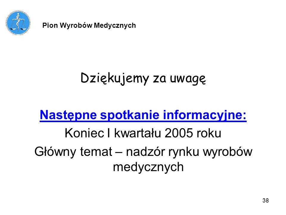 38 Dziękujemy za uwagę Następne spotkanie informacyjne: Koniec I kwartału 2005 roku Główny temat – nadzór rynku wyrobów medycznych Pion Wyrobów Medycz