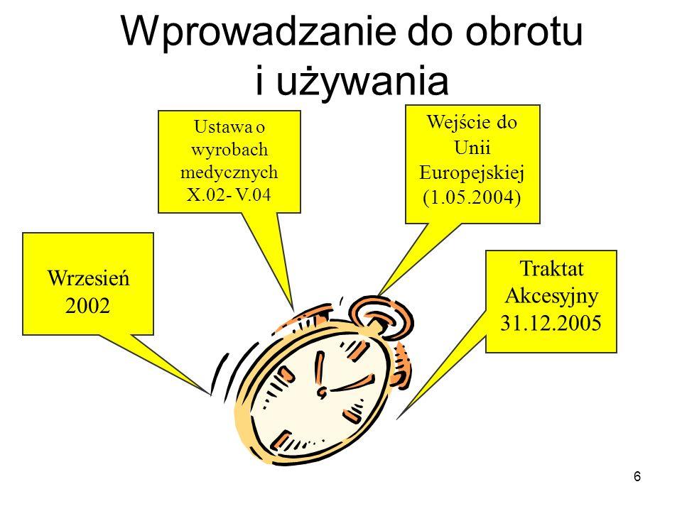 6 Wprowadzanie do obrotu i używania Wrzesień 2002 Wejście do Unii Europejskiej (1.05.2004) Ustawa o wyrobach medycznych X.02- V.04 Traktat Akcesyjny 3