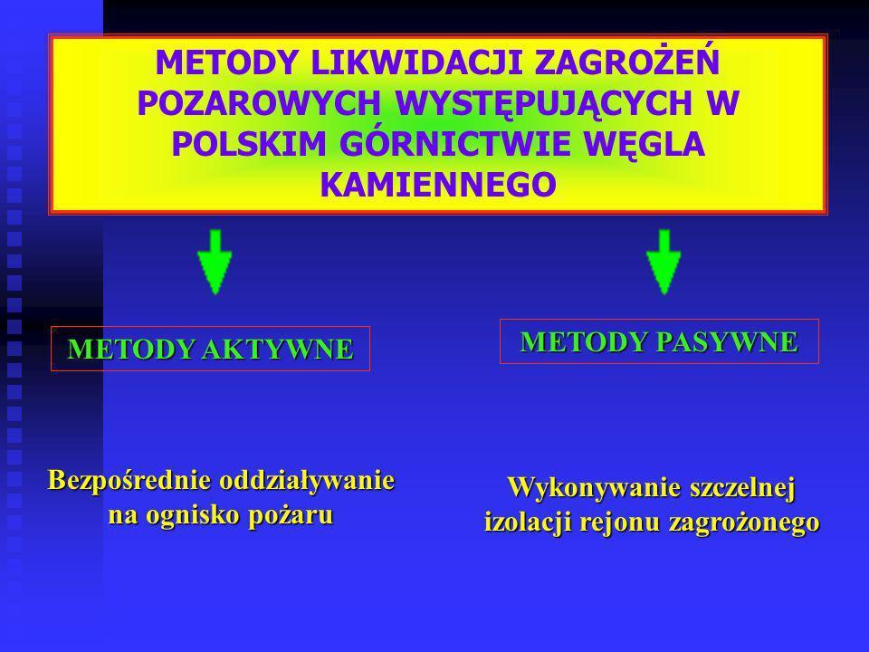 Z analizy równania ruchu korka podsadzkowego, stanowiącego tamę przeciwwybuchową - wg prof.