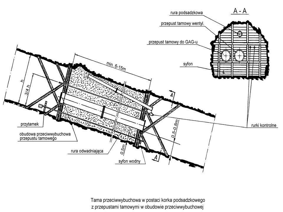 Pierwsze ze spoiw przeznaczone jest do wykonywania pasów ochronnych wyrobisk przyścianowych, do wypełniania pustek oraz budowy tam izolacyjnych i przeciwwybuchowych.