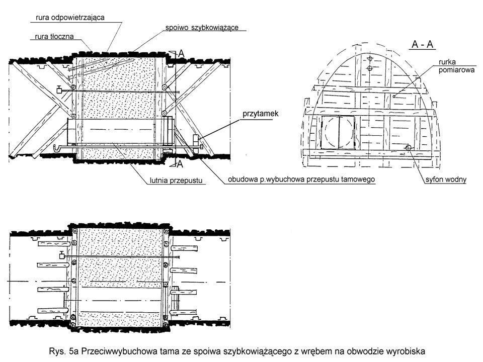 Z przytoczonych danych wytrzymałościowych wynika, że tama przeciwwybuchowa wykonana z tego spoiwa cementowego a zwłaszcza przy stosunku woda - spoiwo 1 : 1, winna wytrzymać nadciśnienie fali ewentualnego wybuchu w izolowanym rejonie bez naruszenia struktury wewnętrznej tamy.