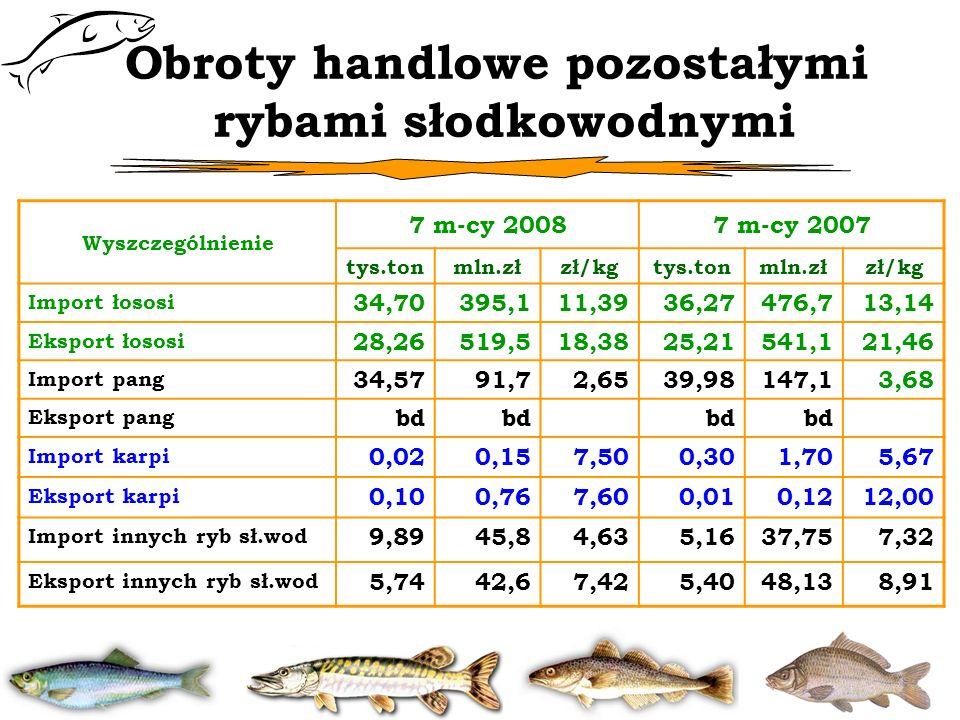 Obroty handlowe pozostałymi rybami słodkowodnymi Wyszczególnienie 7 m-cy 20087 m-cy 2007 tys.tonmln.złzł/kgtys.tonmln.złzł/kg Import łososi 34,70395,1