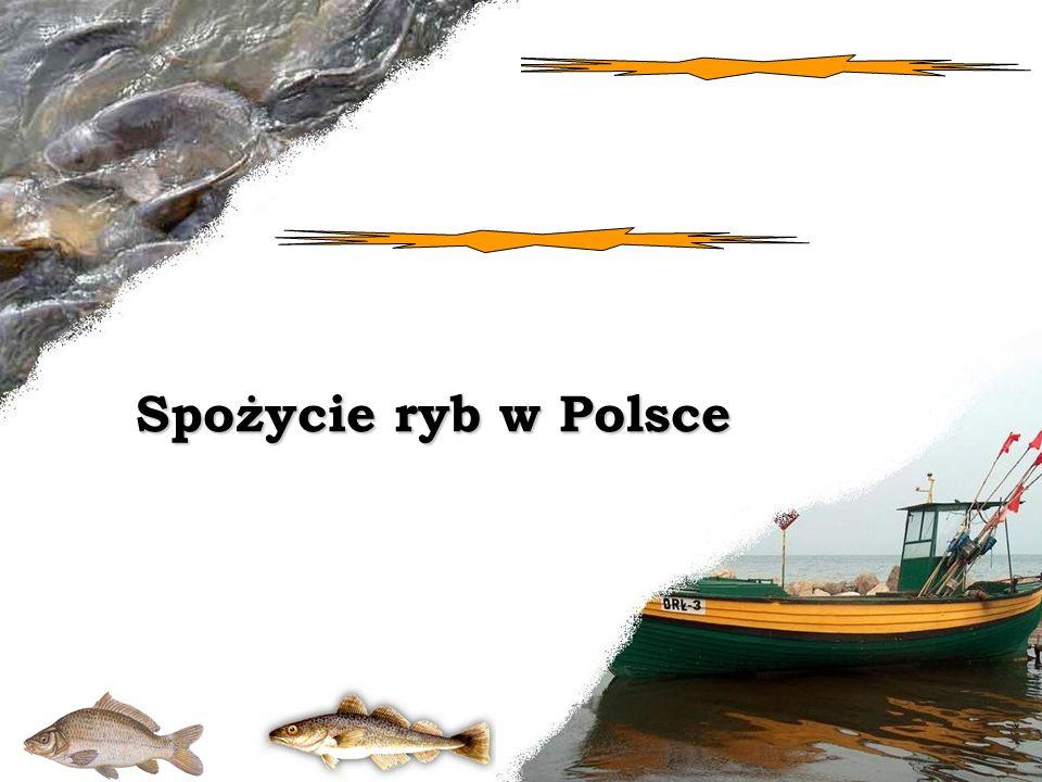 Spożycie ryb w Polsce
