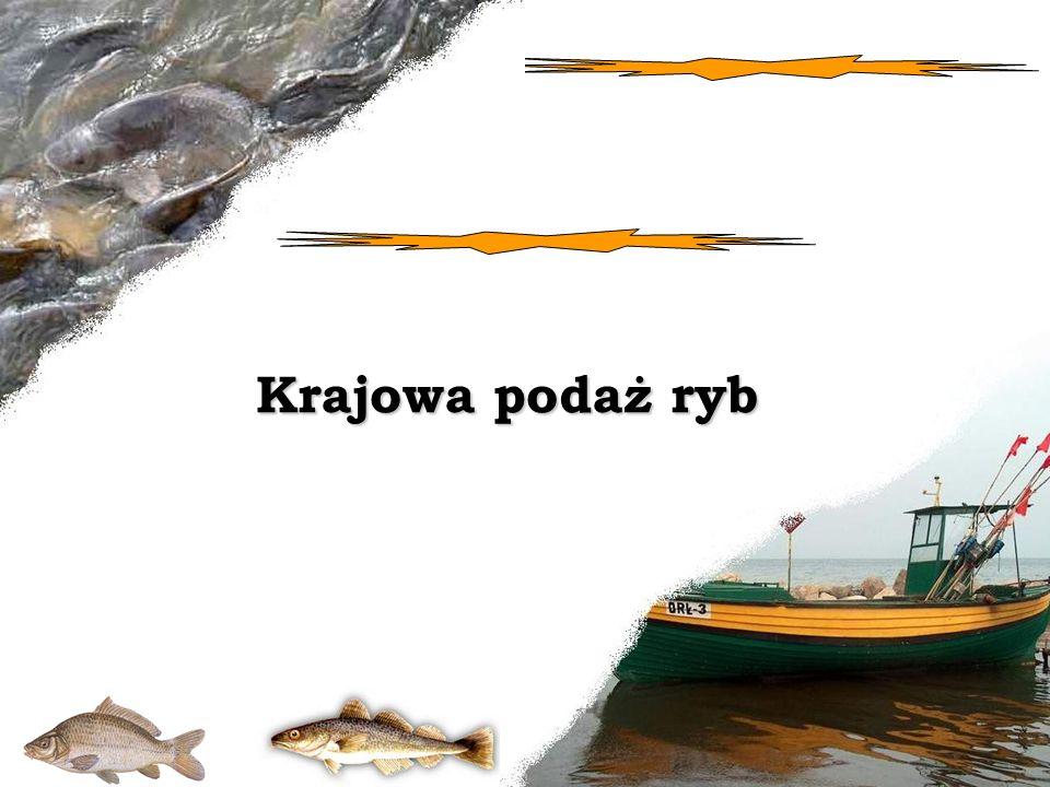 Krajowa podaż ryb
